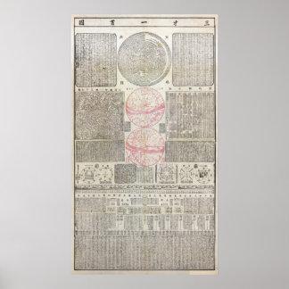 18o CEN. Mapa de Astro do chinês - MED QUAL (veja  Poster
