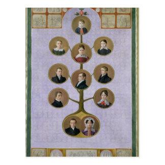 A família do padeiro, Jochann Cartão Postal