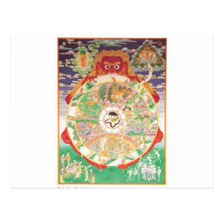 A roda budista da vida cartão postal