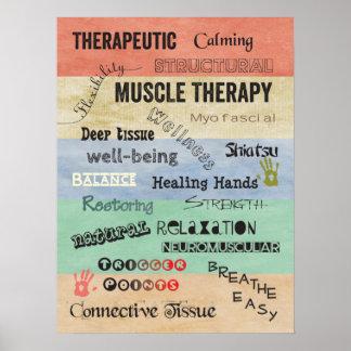 A terapia do músculo exprime o poster pôster