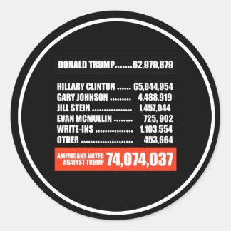 Adesivo Americanos votados contra o trunfo - branco -