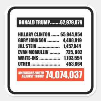 Adesivo Quadrado Americanos votados contra o trunfo --
