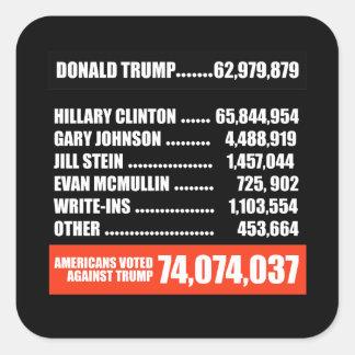 Adesivo Quadrado Americanos votados contra o trunfo - branco -