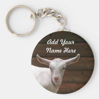Adicione seu chaveiro da cabra do nome aqui