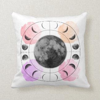 Almofada Fases inversas e rosas da lua