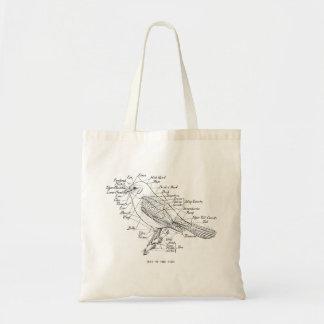 Anatomia do vintage de uma ilustração do pássaro bolsa tote