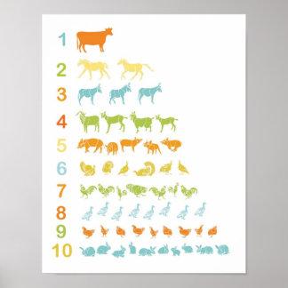 Animal de fazenda que conta o impressão