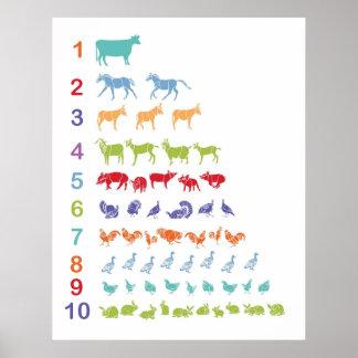 Animal de fazenda que conta o poster