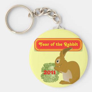 ano do chaveiro do coelho