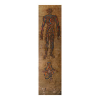 Antique silk painting circulatory system pôster