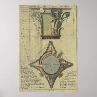 Arquitetura do vintage, coroa principal decorativa poster