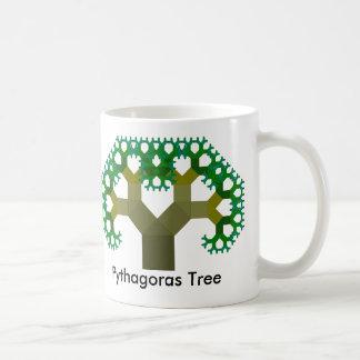 Árvore de Pythagoras Caneca