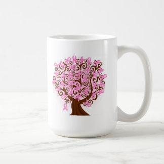 Árvore do cancro da mama das fitas canecas