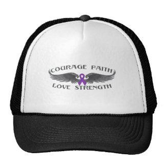 Asas da fé da coragem da doença de Crohns Bonés