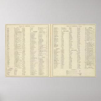 Atlas histórico ilustrado Indiana do índice Posters