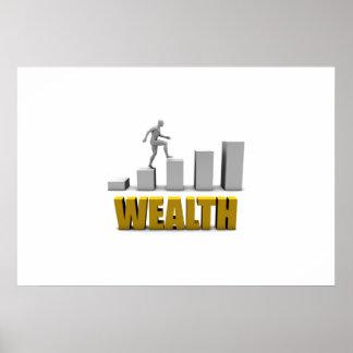 Aumente seu processo da riqueza ou de negócio poster
