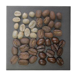 Azulejo projetado café