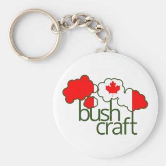 Bandeira de Bushcraft Canadá Chaveiro