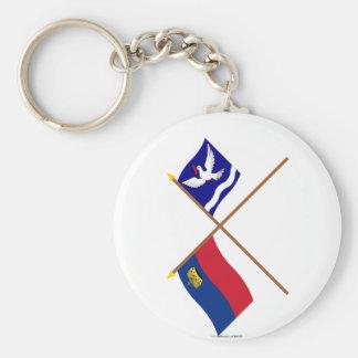 Bandeira de Liechtenstein e bandeira heráldica de  Chaveiro