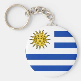 Bandeira de Uruguai Chaveiros