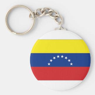 Bandeira nacional de Venezuela Chaveiro