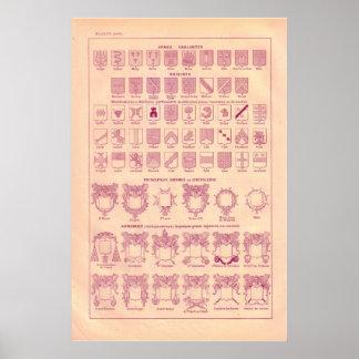 Blazons históricos do vintage 1920 posters