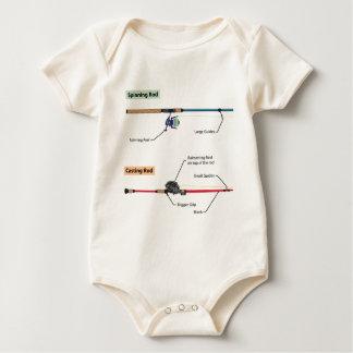 Body Para Bebê Diagrama da haste de giro e do vetor baitcasting