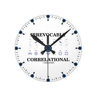 Cábula irrevogavelmente correlacional da relógios para paredes