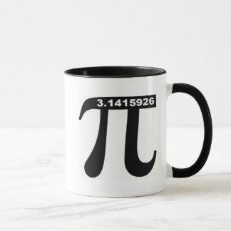 Café e caneca do Pi