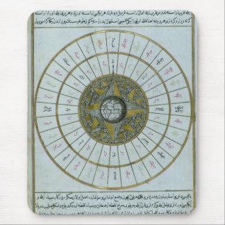 Calendário islâmico antigo mouse pad