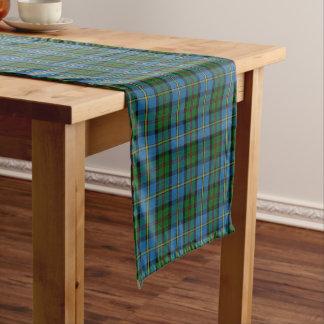 Caminho De Mesa Pequeno Clã escocês velho MacLeod da xadrez de Tartan de