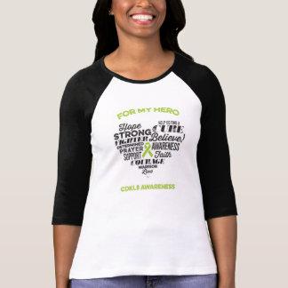 Camisa da consciência CDKL5, história de Sonya,