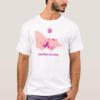 Camiseta teemap - rendimento mediano victoria