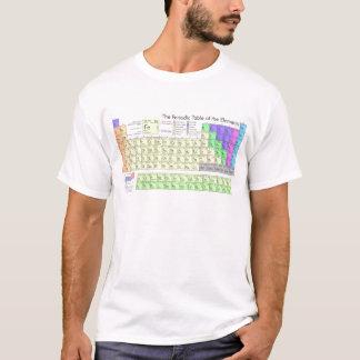 Camisetas Mesa de elementos periódica