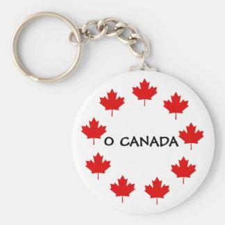 CANADÁ O CANADÁ CHAVEIRO