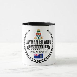 Caneca Cayman Islands