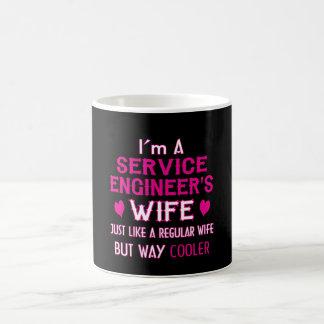 Caneca De Café A esposa do coordenador