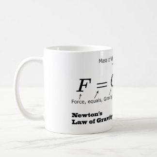 Caneca De Café A lei de Newton da gravitação universal