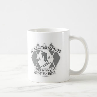 Caneca De Café Carvões