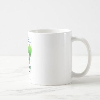 CANECA DE CAFÉ EU ESTOU A CAMPANHA DO RECICLAGEM DA ENERGIA DE 4
