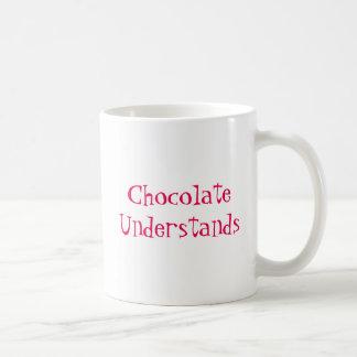 Caneca De Café O chocolate compreende
