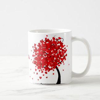 Caneca De Café Pássaros do amor