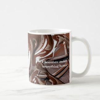 Caneca do chocolate