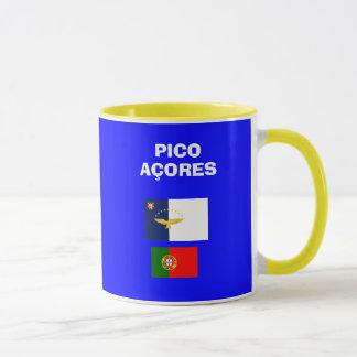 Caneca do código de Pico PIX Aiport