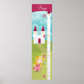 Carta da princesa crescimento póster