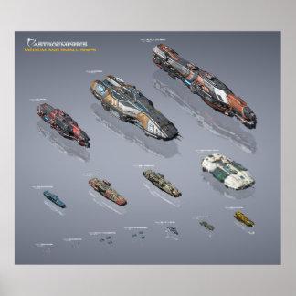 Carta dos navios médios e pequenos posters