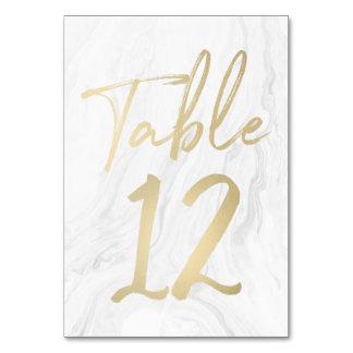 Cartão 12 do número da mesa do roteiro   do