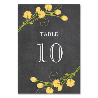Cartão amarelo do número da mesa do quadro dos