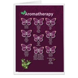 Cartão Carta da aromaterapia em Borgonha