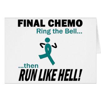 Cartão Chemo final funciona muito - cancro do colo do